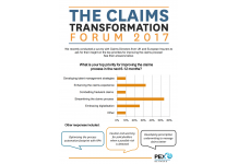 The Claims Transformation Forum 2017
